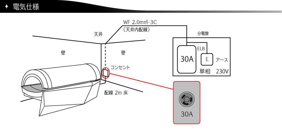 コラーゲンマシン設置スペース